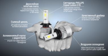 jazzway led светодиодная лампа